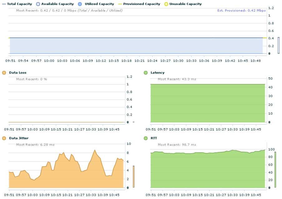 Network Management Software - Reviews & Network Monitoring Tools2016 Network Management Software Smackdown