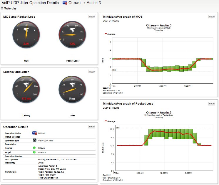 Review: SolarWinds VOIP and Network Quality Manager 4 0