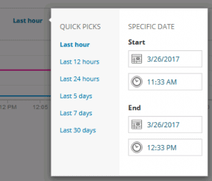Setting the time for the entire dashboard.
