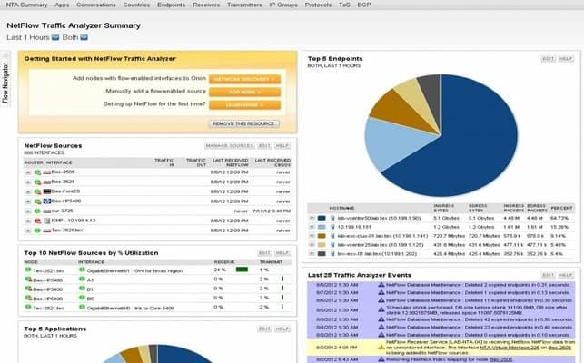 Review: SolarWinds NetFlow Traffic Analyzer