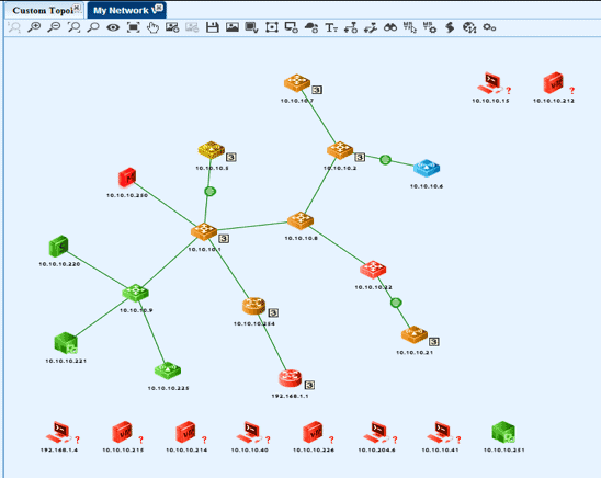 Figure 2c - Administrators can see the network topology and status of all the devices on the network