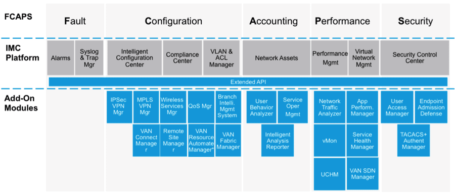 Review: HP Intelligent Management Center (IMC) - Network