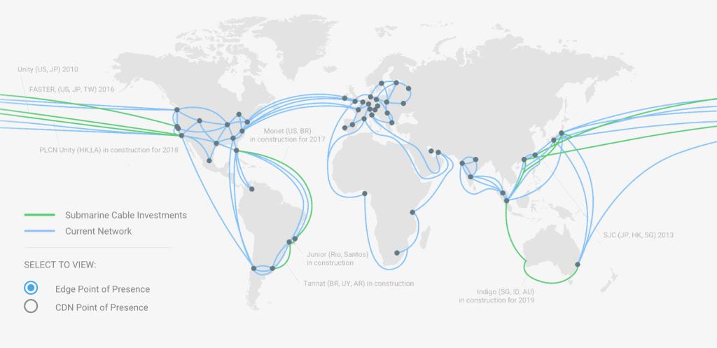 google-network