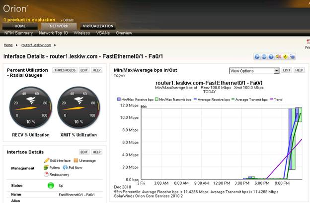 Solarwinds Network Performance Monitor 10 4 Review