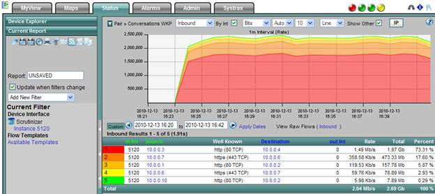 Free NetFlow Analyzer Tools for Windows