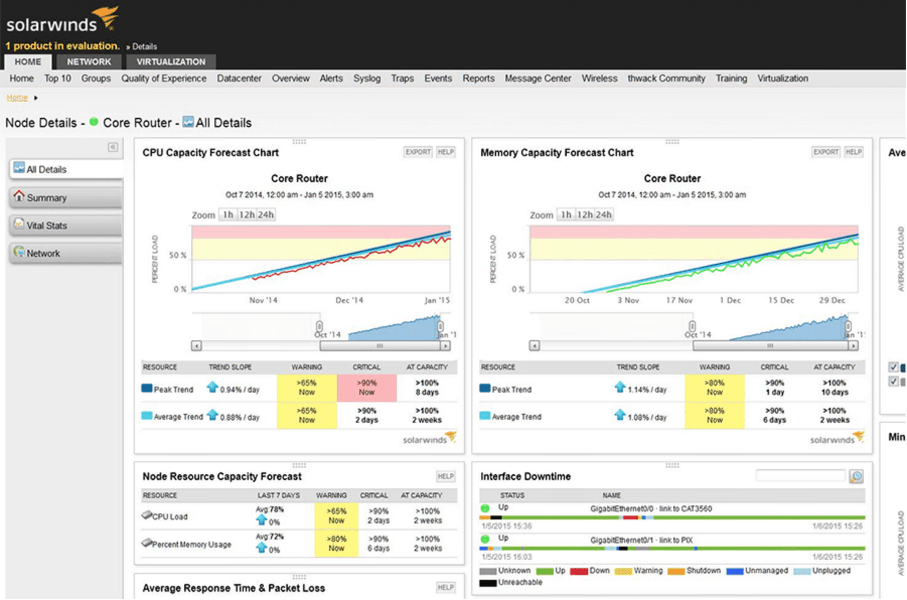 5 Reasons to test drive SolarWinds NPM on your virtual GNS3 network