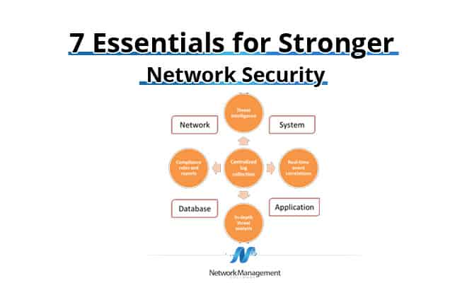 Strong Network Security